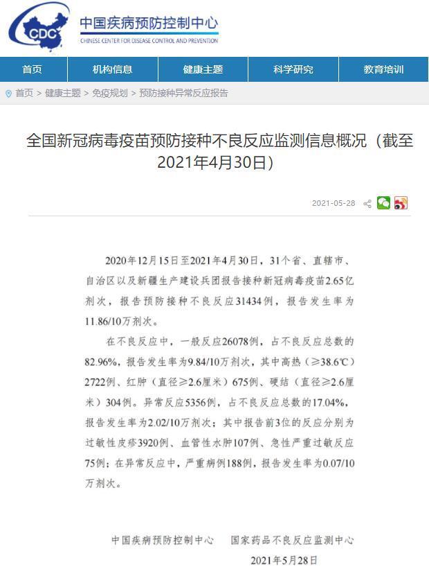 中国新冠疫苗不良反应数据首次公开 中国新冠疫苗的不良反应
